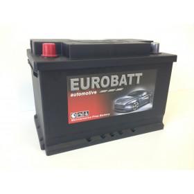 Eurobatt 096R