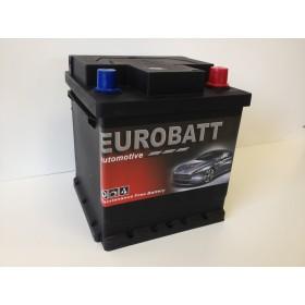 Eurobatt 202
